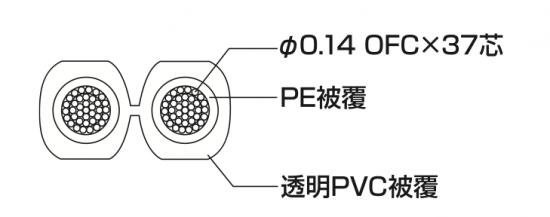 FOSTEX 切り売りスピーカーケーブル「SFC83」を発売!