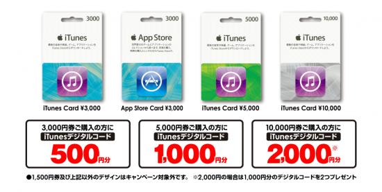 ファミリーマート 最大20%分が増量されるiTunesカード・キャンペーン実施!