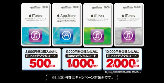 セイコーマート 最大20%分が増量されるiTunesカード・キャンペーン実施!