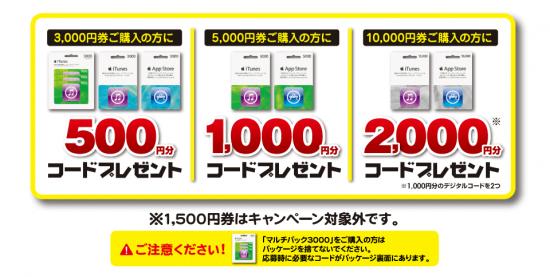ヤマダ電機 最大20%分が増量されるiTunesカード・キャンペーン実施!