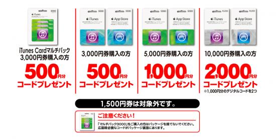 ローソン 最大20%分が増量されるiTunesカード・キャンペーン実施!